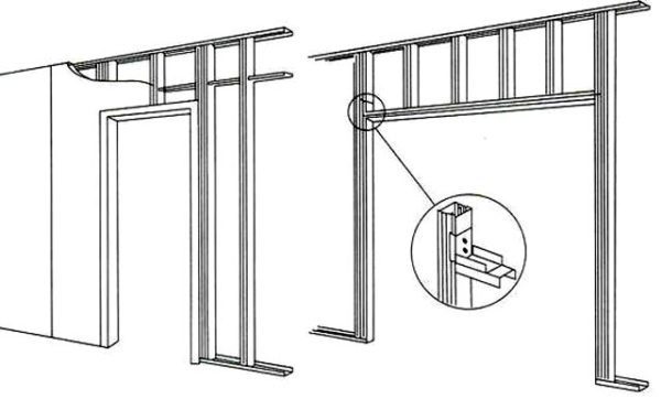 конструкция перегородки