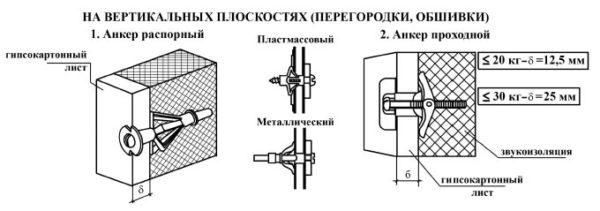 монтаж кронштейна