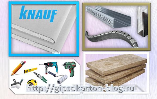 инструменты и материалы для гипсокартона