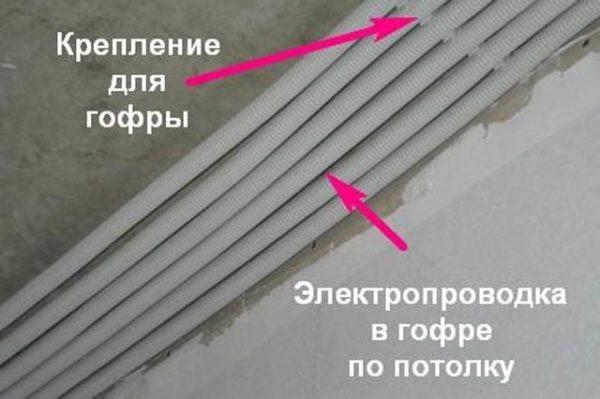 гофрированная проводка