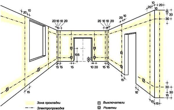 монтаж проводки