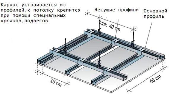 чертеж потолка
