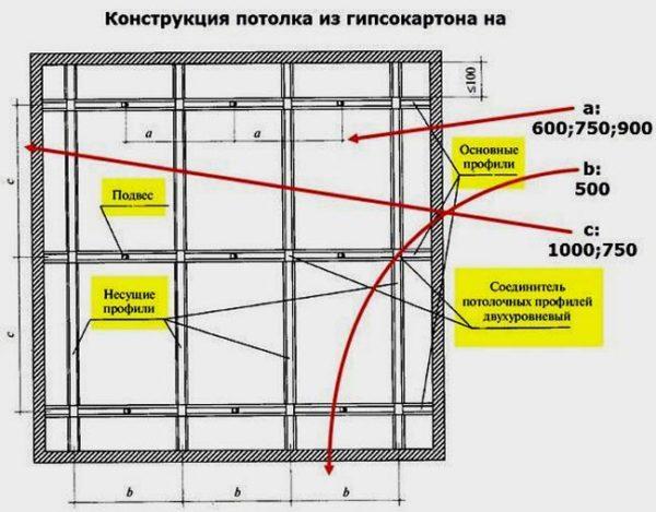 расстояние между  подвесами