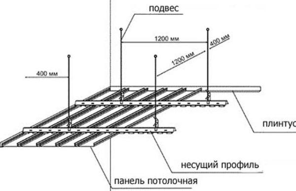 чертеж плавающего потолка