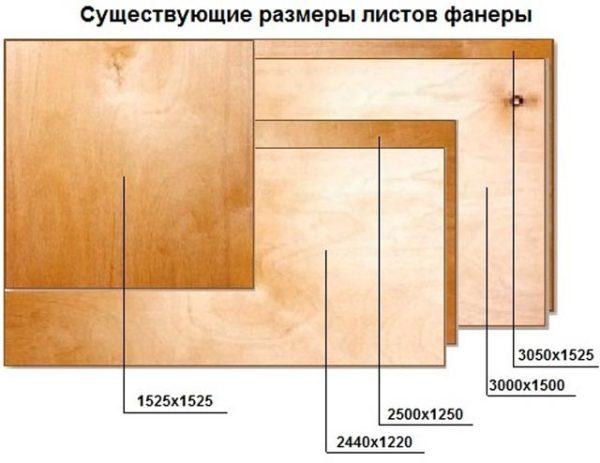 размер фанеры