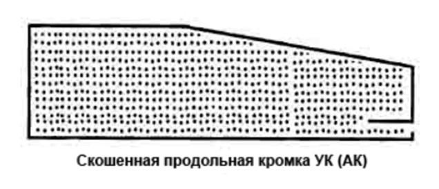 продольная кромка УК