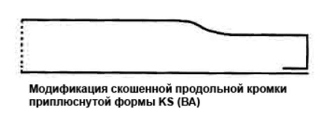 приплюснутая кромка KS