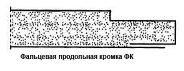 ФК кромка