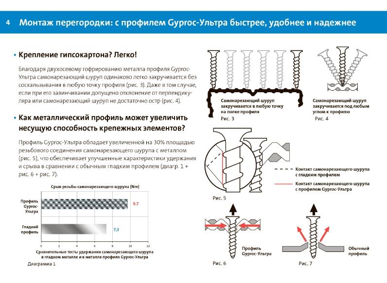 Металлопрофиль Гипрок-ультра
